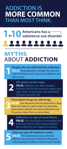 Myths and Warning Signs  - sidebar for sobering center